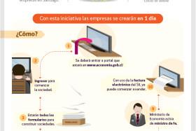 Creación de empresas en 1 día (Chile)
